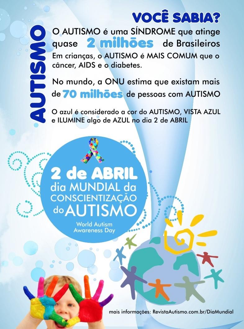 Dia 2 de Abril - Dia Mundial da Conscientização pelo Autismo: conheça e faça conhecer.