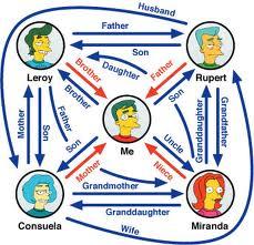 Linguagem, Sofrimento e a Teoria dos Quadros Relacionais 5