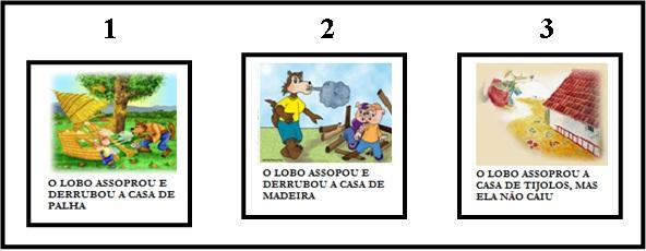 Alfabetização de crianças com Autismo: instalando a função da leitura e da escrita e a compreensão e interpretação de textos 29
