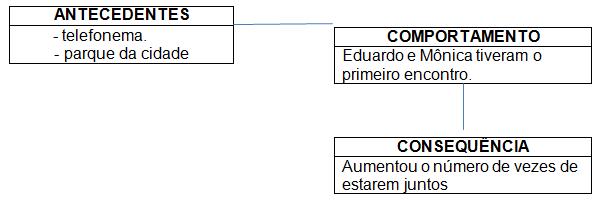 3figura