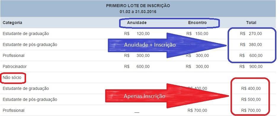 ABPMC Desconto