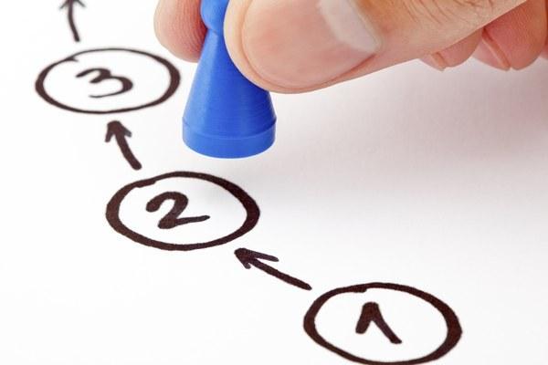 Terapia Comportamental Dialética e Protocolo de Exposição Prolongada 15