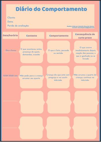 Parte 3 - Possíveis Modelos de Registro Comportamental na Terapia Analítico Comportamental Infantil 3